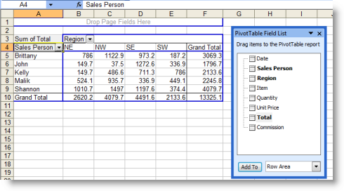 The Completed Pivot Table: Who's the best sales person?